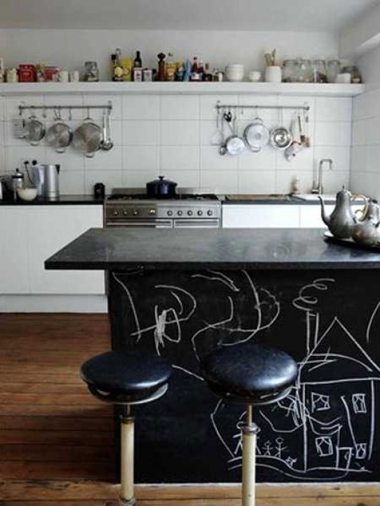 Chalk Paint Kitchen Cabinets Regarding Chalkboard Paint Home Decorating Ideas 18 Photo