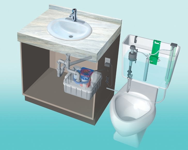Toilet Sink Combo Inside AQUS Water Reclamation System Images