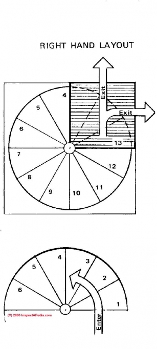 Spiral Staircase Dimensions Circular Stair Kits Inspection Photos